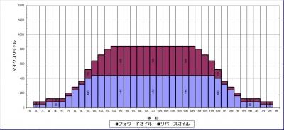 2014-5月朝コンポジット