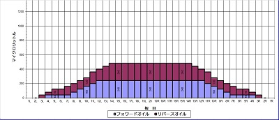 2014-6中間コンポジット