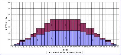 2014-6朝コンポジット