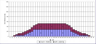 2014-9中間コンポジット
