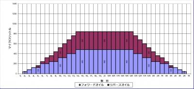 2014-9朝コンポジット