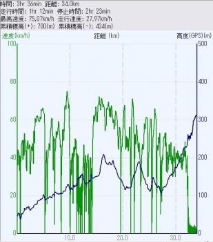 DaiitokujiKoyo2011_Data_org.jpg