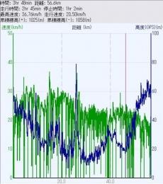 Hiraokabairin_Data_org.jpg