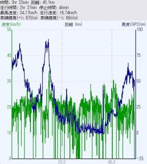 KishiwadajoSakura_Data_org.jpg