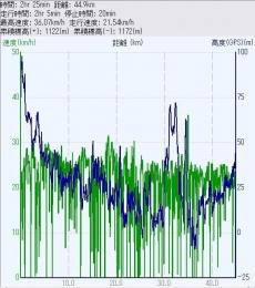 KyoceraDome_Data_org.jpg