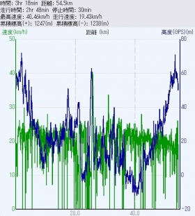 NamihayaOhashi_Data_org.jpg