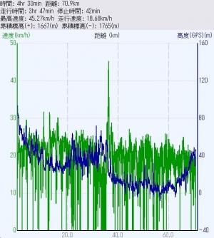 NeyagawaTotoro_Data_org.jpg