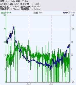 SanboAjisai_Data_org.jpg