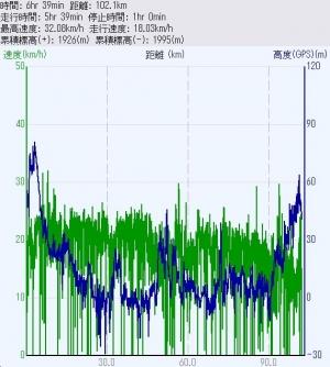 TannowaTsutsuji_Data_org.jpg