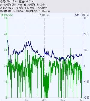 TondabayashiJinaimachi_Data_org.jpg