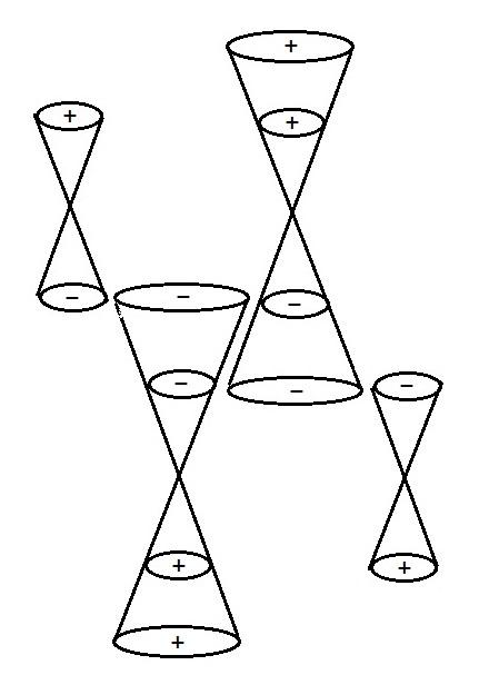 アセチレン 構造201
