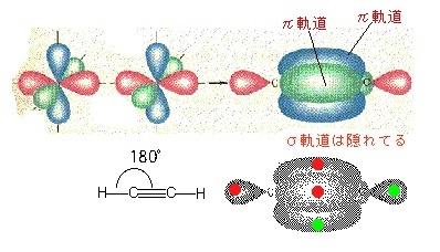 アセチレン三重結合 sp混成軌道