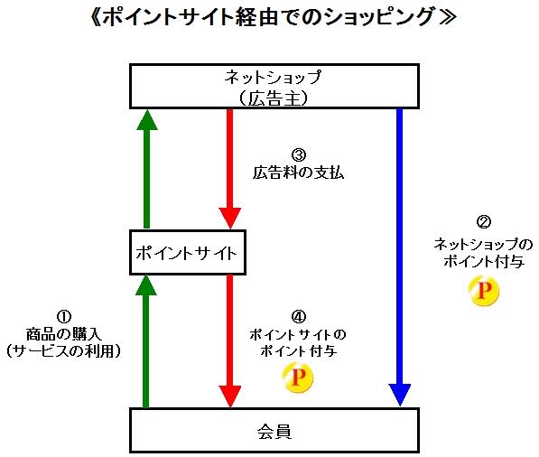 pointsite02.jpg