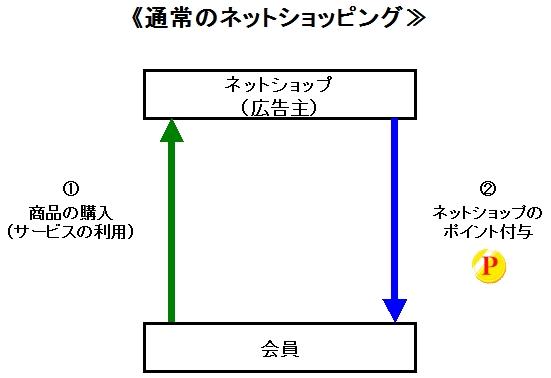 pointsite1.jpg