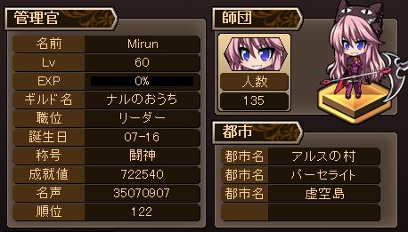 Mirunさん