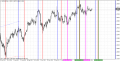 20140426eurusddaily.png