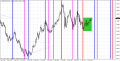 20140426eurusdmonthly.png