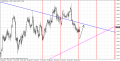 20140606eurusddaily.png