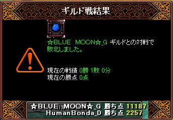 20140217 ☆BLUE MOON☆_G様 結果