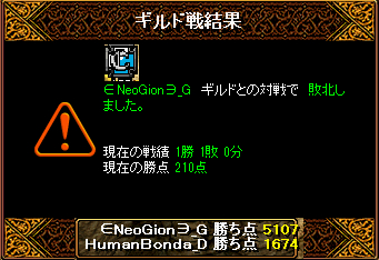 20140402 ∈Neo Gion∋_G様 結果
