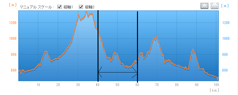 takayama4060.png