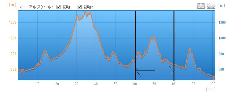 takayama6080.png