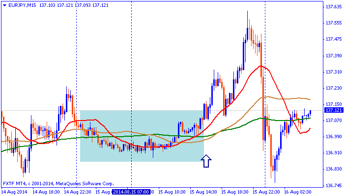 chart140815.png