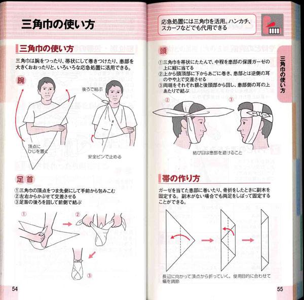 [必携 救急・災害ハンドブック]より