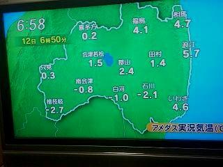 20131211気温