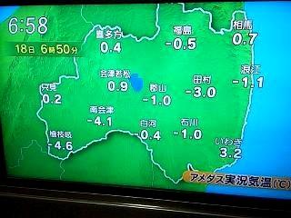 20131218気温