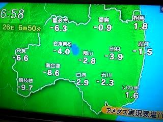 20131226気温