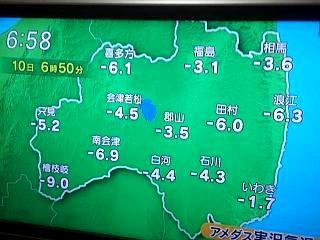 20140110気温