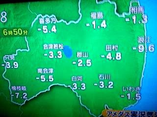 20140114気温