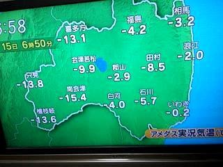 20140115気温