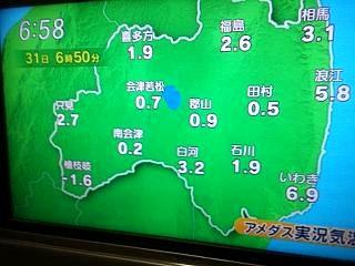 20140131今朝の気温