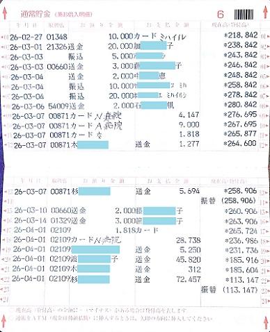 2014.3ミニピンレスキュー収支報告