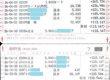 2014.4ミニピンレスキュー収支報告