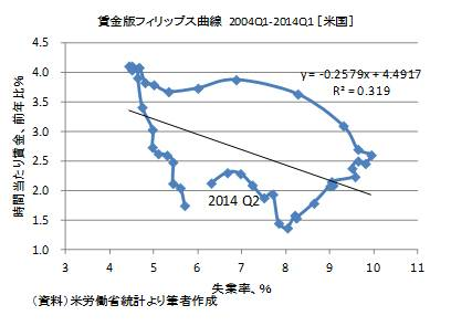 20140511図5