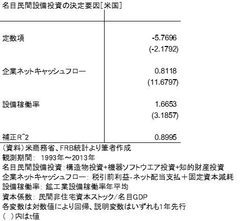 20140609表1