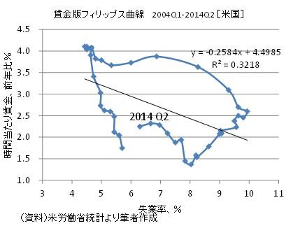 20140618図5