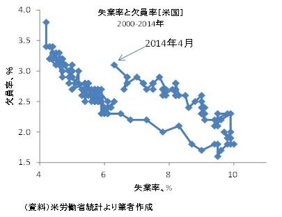 20140618図2