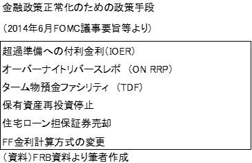 20140713表1