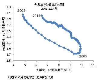 20140824図2