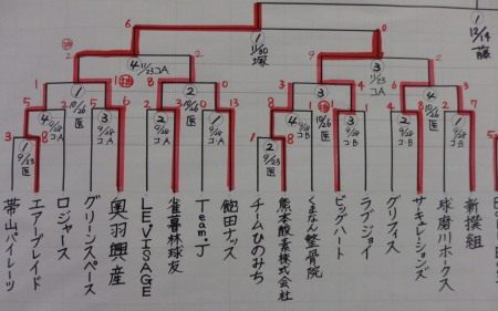 PC100793表1