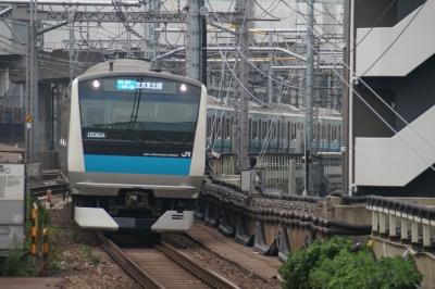 京浜東北線秋葉原駅