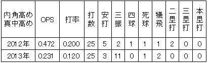 20140218DATA07.jpg