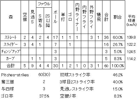 20140301DATA04.jpg