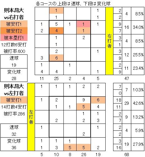 20140411DATA07.jpg