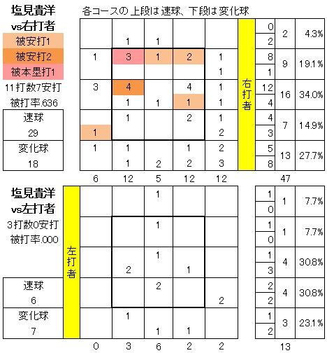 20140412DATA06.jpg