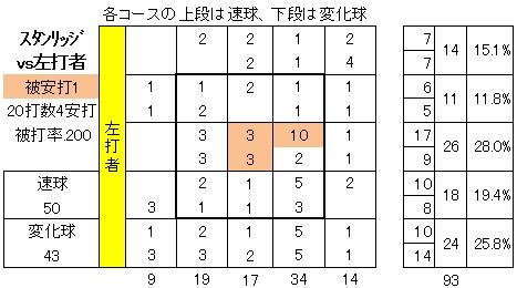 20140415DATA08.jpg